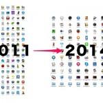 起業後も活躍している24のMacアプリ